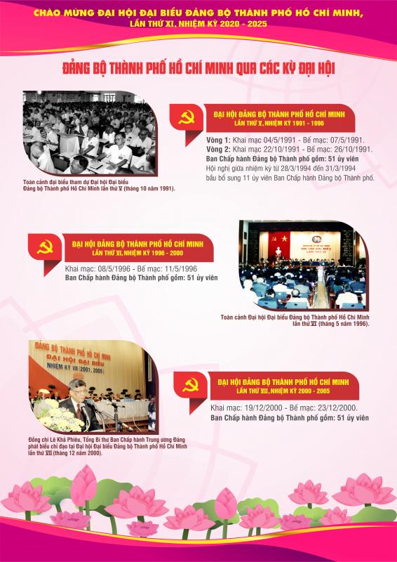 đại hội đảng XI